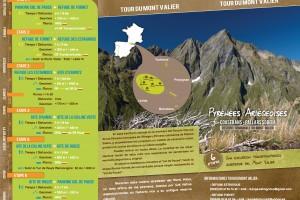Tour du Mont Valier